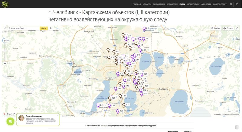 Сайт экологической группы «Челябинск, Дыши!»